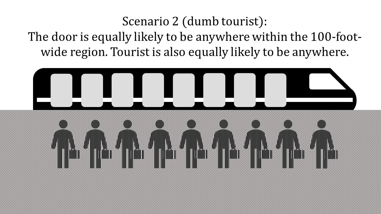 DumbTourist2