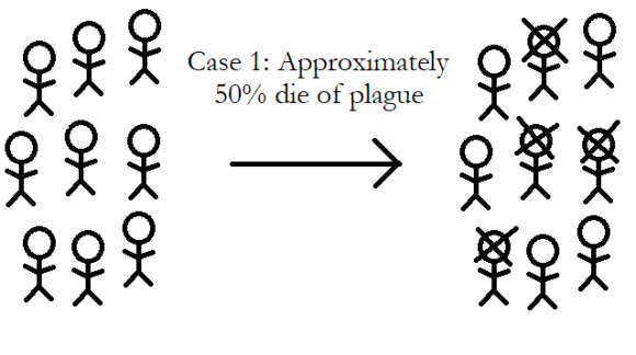 Plague 1