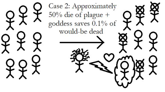 Plague 2